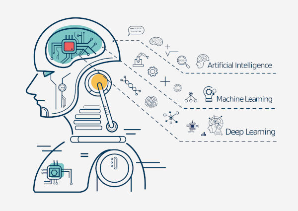 bnds-ai-learning